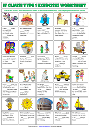 Conditionals Type 1 ESL Grammar Exercise Worksheet