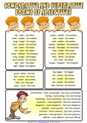 Comparative and Superlative Forms of Adjectives List For Kids